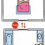 14 điều tối kỵ trong phòng ngủ