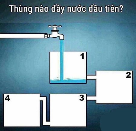 Theo bạn thì thùng nào đầy nước trước nhất?